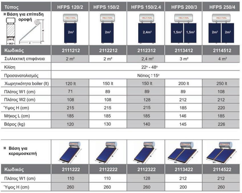 HFPS_DATA_1.JPG